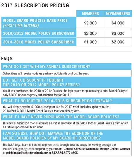Pricing_FAQs