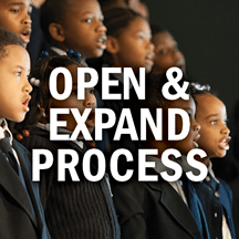 Open_Expand_Process